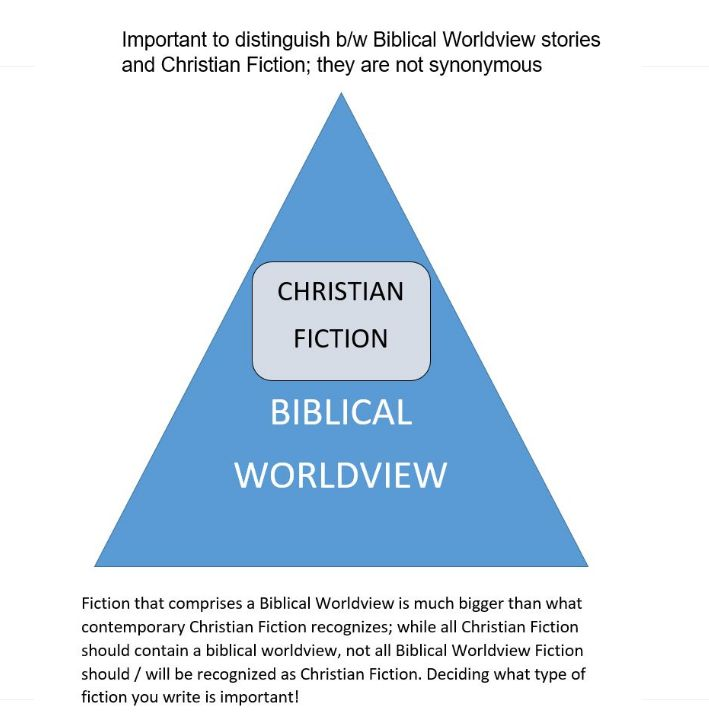 business biblical worldview The vision of the biblical worldview institute is to provide training tools for school administrators, pastors, business leaders, parents and others, in order to integrate god's truth into their lives in a relevant and practical way.